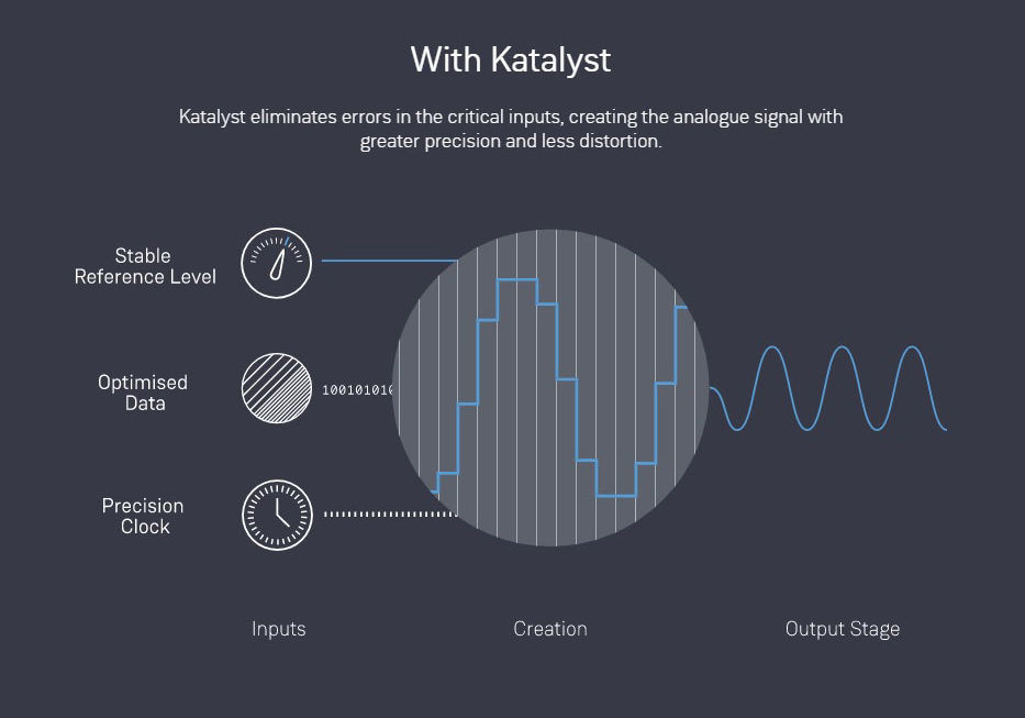 with-katalyst-landscape
