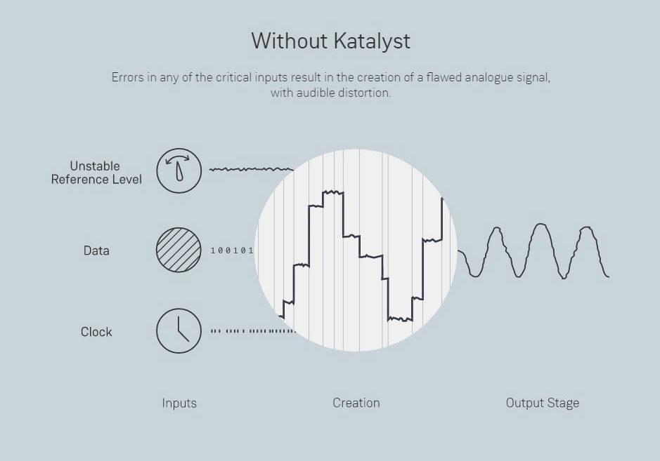 without-katalyst-landscape